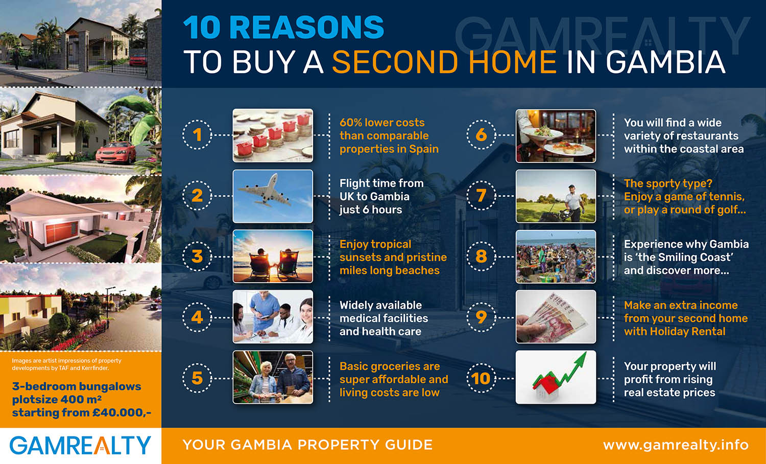 10 Reasons for buying second home in Gambia