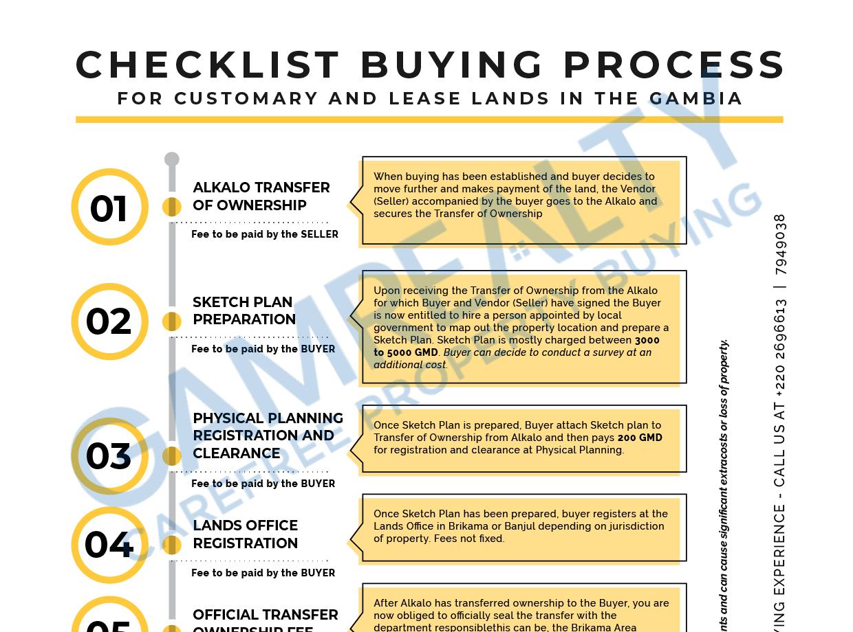 GamRealty property buying checklist Gambia